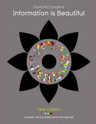 Information is Beautiful (New Edition) - David McCandless