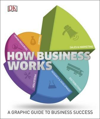 How Business Works: The Facts Simply Explained - DK
