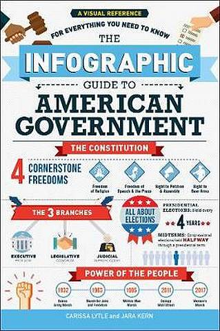 The Infographic Guide to American Government: A Visual Reference for Everything You Need to Know - Carissa Lytle - 9781507210802
