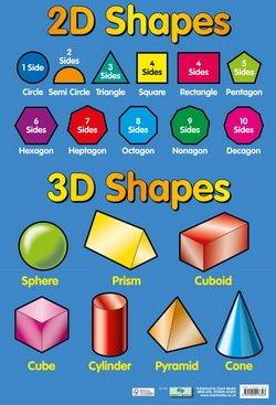3D / 2D Shapes Poster -  - 9781904217343