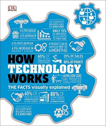 How Technology Works: The facts visually explained - DK - 9780241356289