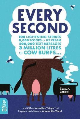 Every Second: 100 Lightning Strikes