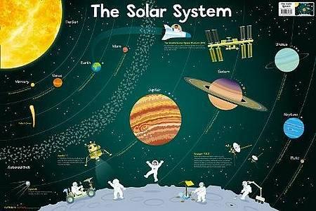 Collins Children's Poster: Solar System - Steve Evans - 9780008304805