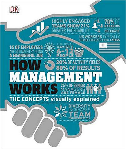 How Management Works: The Concepts Visually Explained - DK - 9780241407783