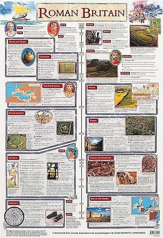 Roman Britain - Schofield & Sims - 9780721755915