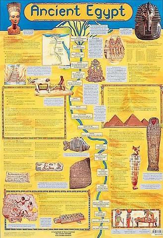 Ancient Egypt - Virginia Gray - 9780721756028