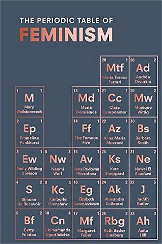 The Periodic Table of Feminism - Marisa Bate - 9781785037788